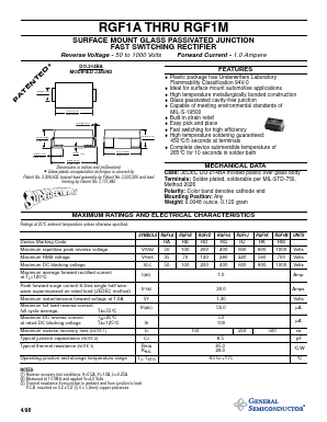 RGF1A image
